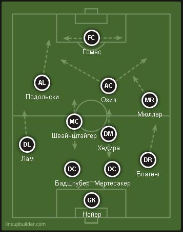 уровню сборной Испании два