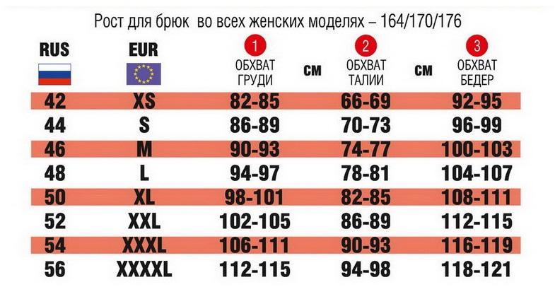 Размеры Блузок Таблица В Спб