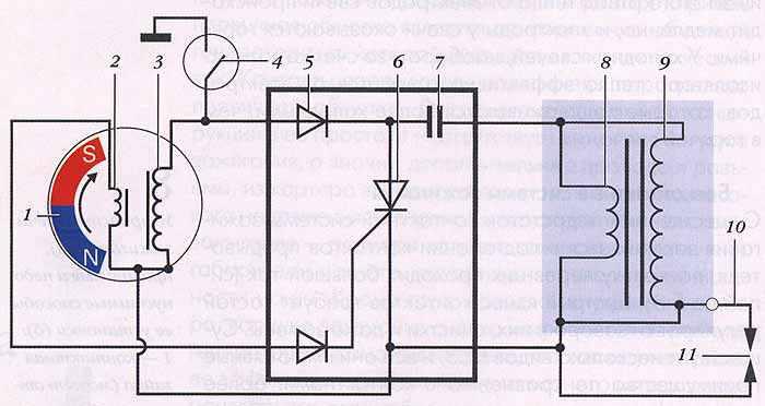 электросхема мотоблока зубр