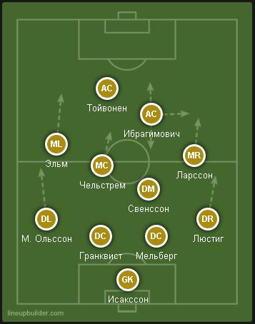 Схема: 4-2-3-1