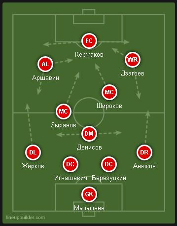Доминирование сборной Испании