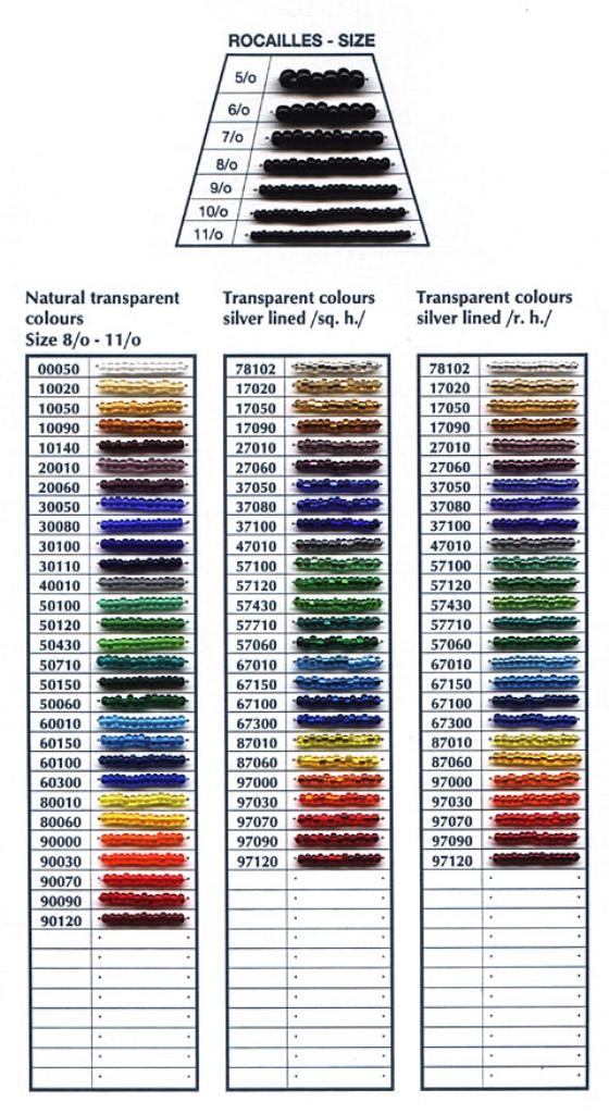 ...палитрой Вам поможет карта цветов чешского бисера Preciosa. остатки всего Вашего бисера, карту цветов Preciosa и.