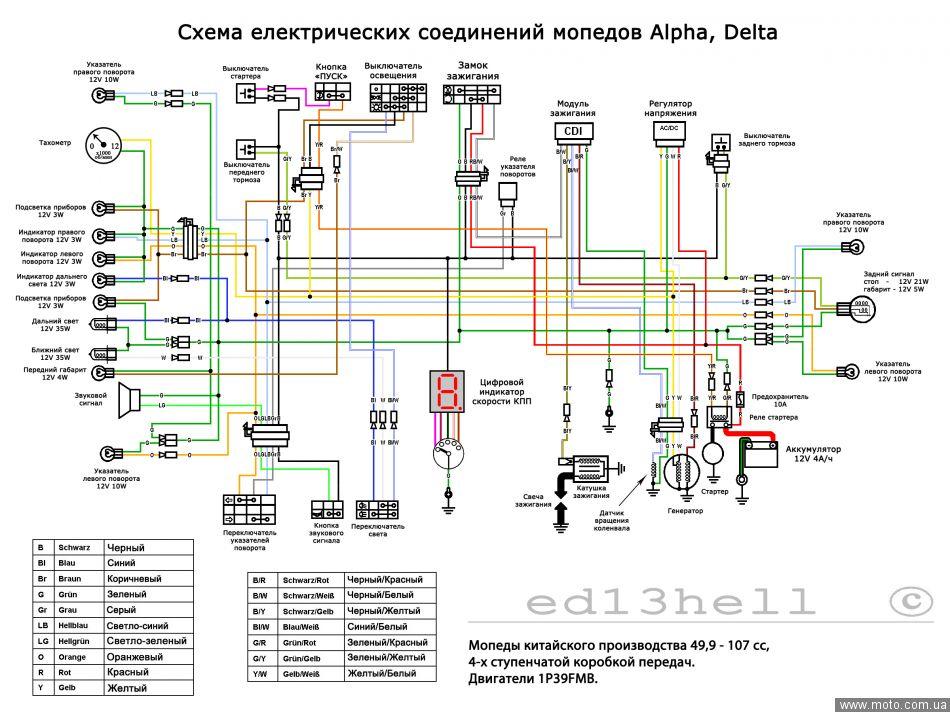 Инструкция По Проверки Пожарных Кранов Wabco