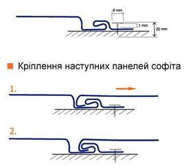 соединение панелей софит