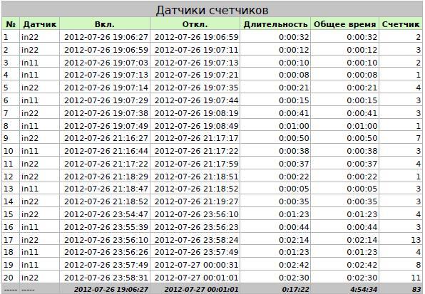 http://s2.hostingkartinok.com/uploads/images/2012/07/929261006f805f1101fdaacb1367db00.jpg