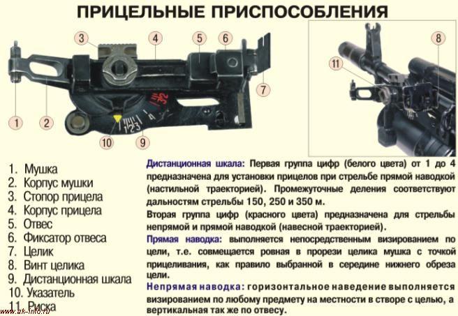 """Обзор ГП-25  """"Костер """" от Dboys под выстрел ВОГ-25."""