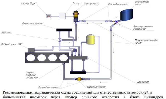 Схема подключения предпусковых обогревателей