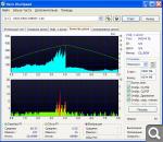 Правильная запись дисков программой BarnerMax. Исследования, анализ и статистика. 2aed53a5a8844e80f27a6efad8180b56